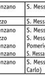 Calendario (Bollettino n.103/2013)