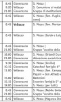 Calendario (Bollettino n.104/2013)