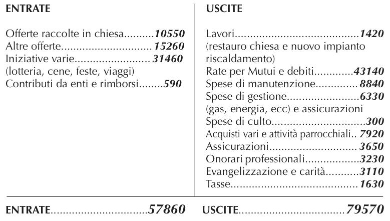 bilancio-giovenzano